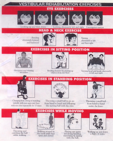 Vertigo, Giddinesss And Dizziness Treatment, Kalyan, Thane ...